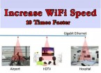 Increase WiFi Speed with LED Lighting
